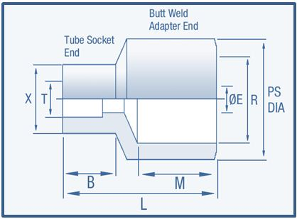 Buttweld Fitting